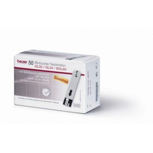 Teste pentru glucometre Beurer GL 32 și GL 34 -